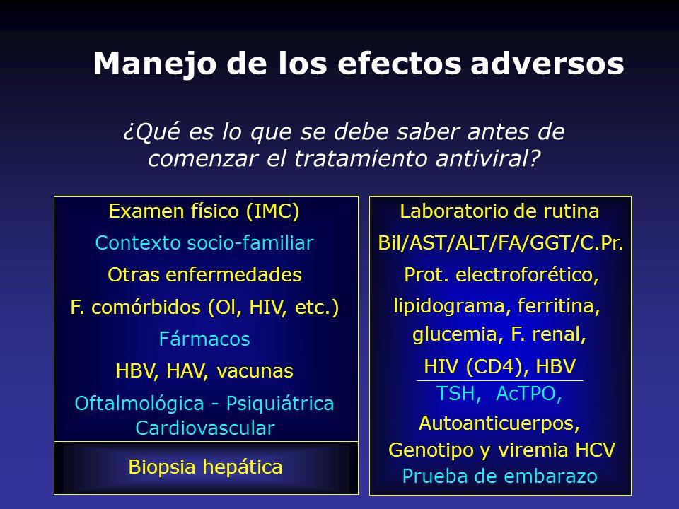 Genotipo y viremia HCV ¿Qué es lo que se debe saber antes de comenzar el tratamiento antiviral? Prot. electroforético, HIV (CD4), HBV TSH, AcTPO, Auto