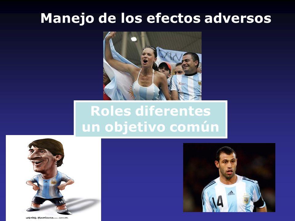 Roles diferentes un objetivo común Manejo de los efectos adversos