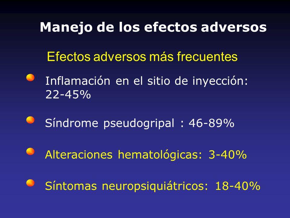 Manejo de los efectos adversos Efectos adversos más frecuentes Síntomas neuropsiquiátricos: 18-40% Síndrome pseudogripal : 46-89% Alteraciones hematol
