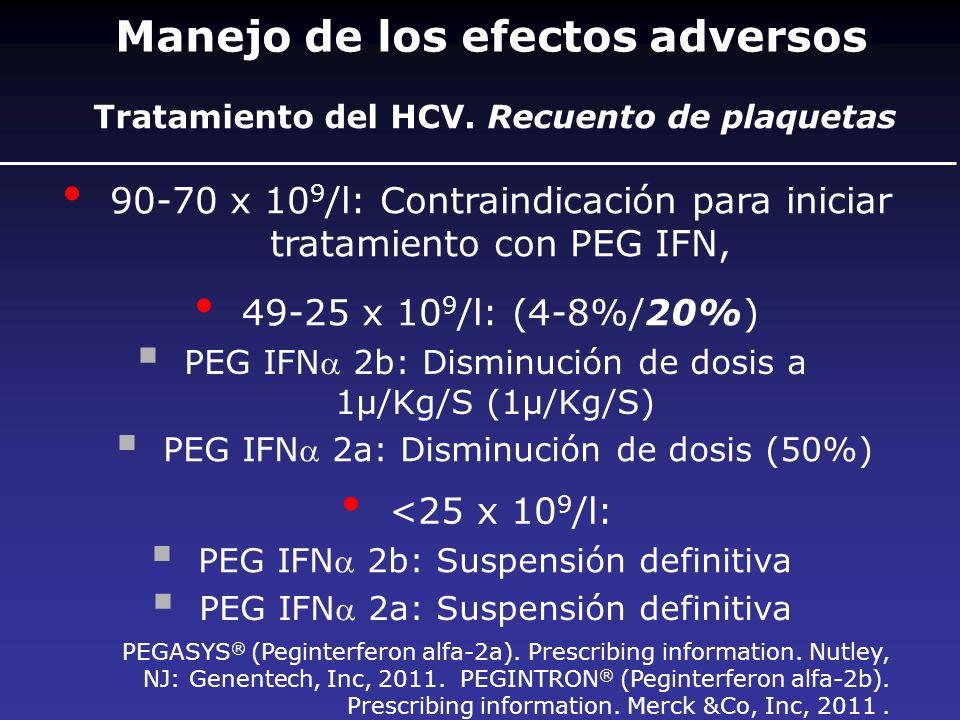 Tratamiento del HCV. Recuento de plaquetas 90-70 x 10 9 /l: Contraindicación para iniciar tratamiento con PEG IFN, 49-25 x 10 9 /l: (4-8%/20%) PEG IFN