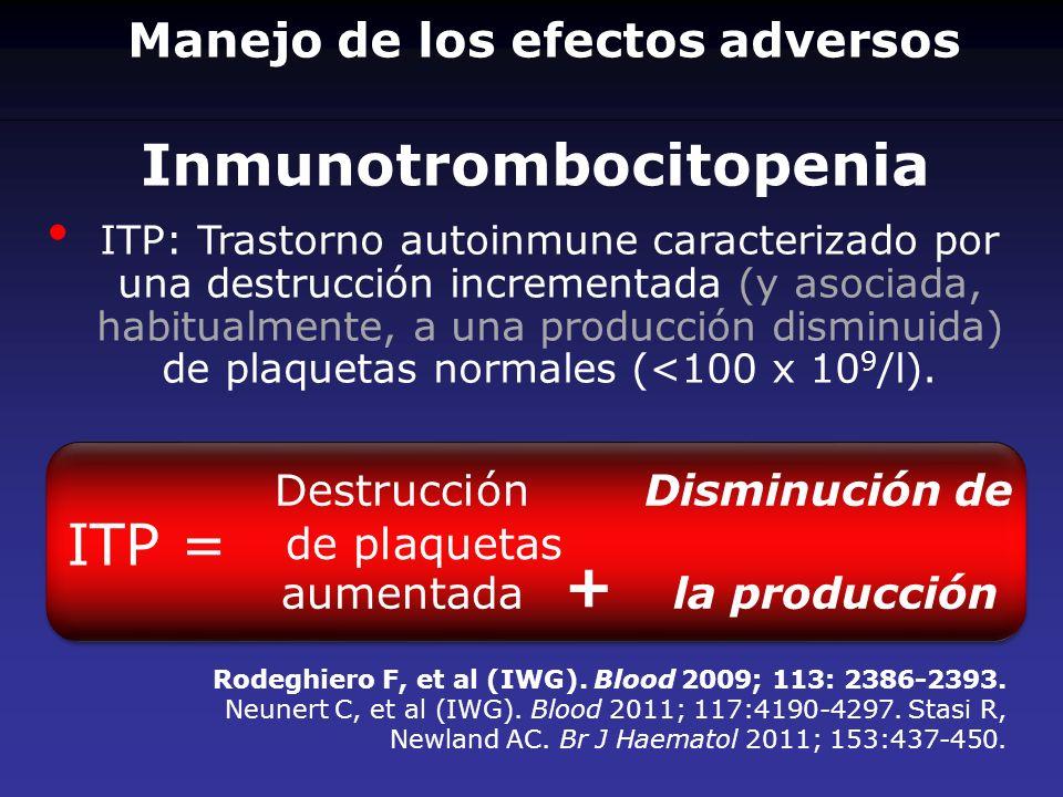 Inmunotrombocitopenia Rodeghiero F, et al (IWG). Blood 2009; 113: 2386-2393. Neunert C, et al (IWG). Blood 2011; 117:4190-4297. Stasi R, Newland AC. B