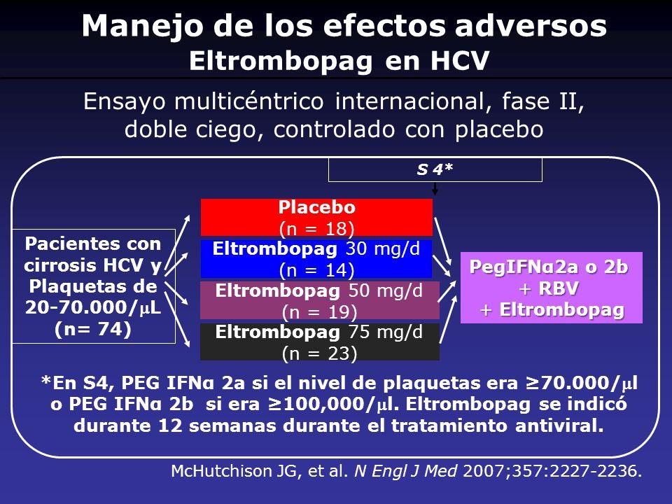 Eltrombopag en HCV McHutchison JG, et al. N Engl J Med 2007;357:2227-2236. Pacientes con cirrosis HCV y Plaquetas de 20-70.000/L (n= 74) Eltrombopag 3
