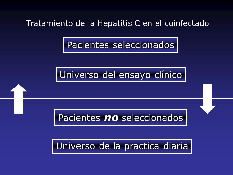Pacientes seleccionados Pacientes no seleccionados Universo del ensayo clínico Universo de la practica diaria Tratamiento de la Hepatitis C en el coin