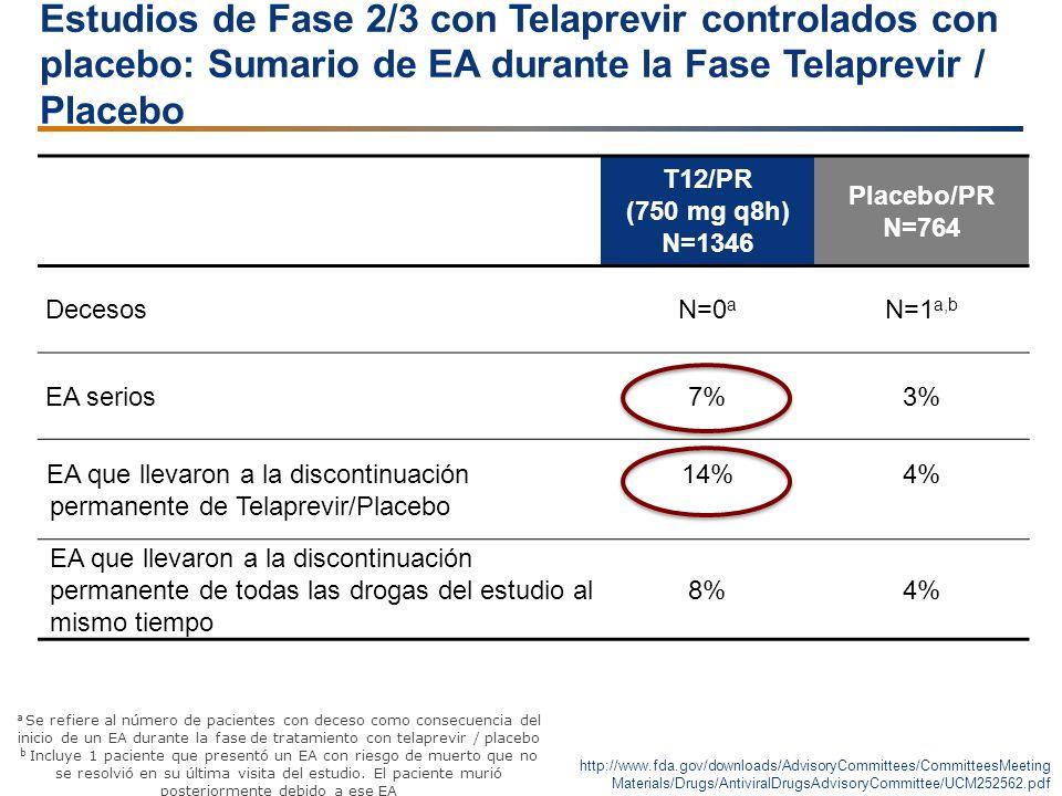 Estudios de Fase 2/3 con Telaprevir controlados con placebo: Sumario de EA durante la Fase Telaprevir / Placebo T12/PR (750 mg q8h) N=1346 Placebo/PR