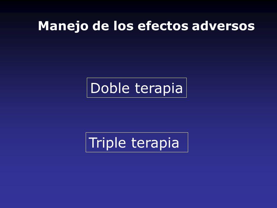 Manejo de los efectos adversos Doble terapia Triple terapia