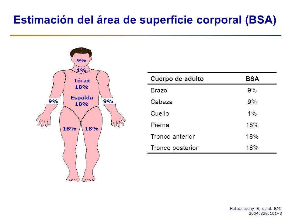 Estimación del área de superficie corporal (BSA) Cuerpo de adultoBSA Brazo9% Cabeza9% Cuello1% Pierna18% Tronco anterior18% Tronco posterior18% 9% 1%