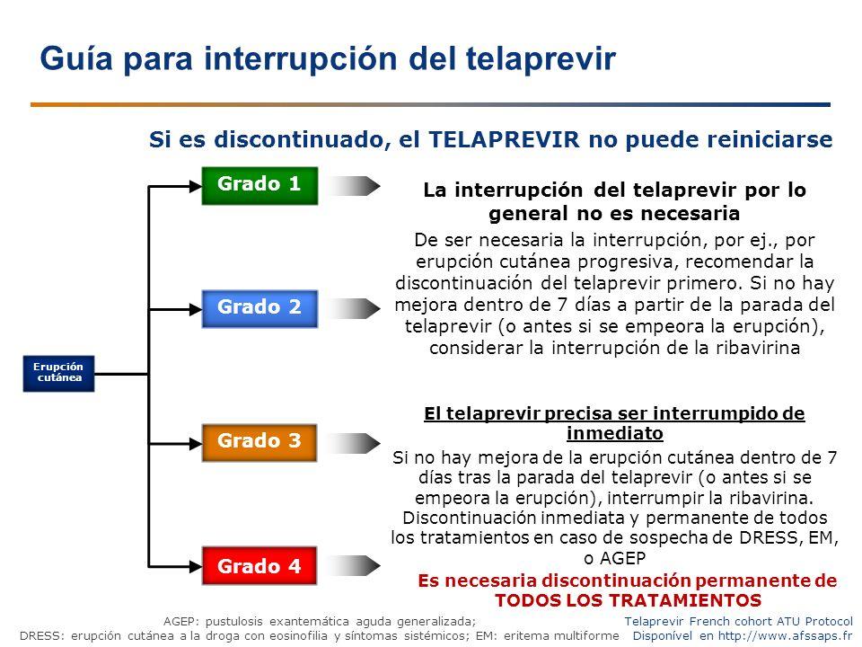 Guía para interrupción del telaprevir Erupción cutánea Grado 1Grado 2 Grado 3 La interrupción del telaprevir por lo general no es necesaria De ser nec