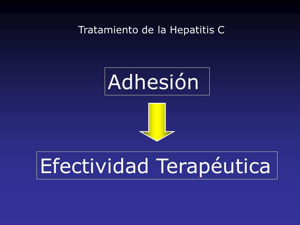 EA(%) Ribavirina RD n=249 EPO n=251 EA248 (100)248 (99) EA Serios39 (16)33 (13) Anemia4 (2)2 (1) Muerte1 a (<1)0 Life-threatening treatment-emergent AE6 (2)5 (2) Discontinuar27 (11)32 (13) Discontinuar por anemia5 (2)6 (2) Transfusion GR10 (4)5 (2) Seguridad: Eventos Adversos (n [%]) 67.