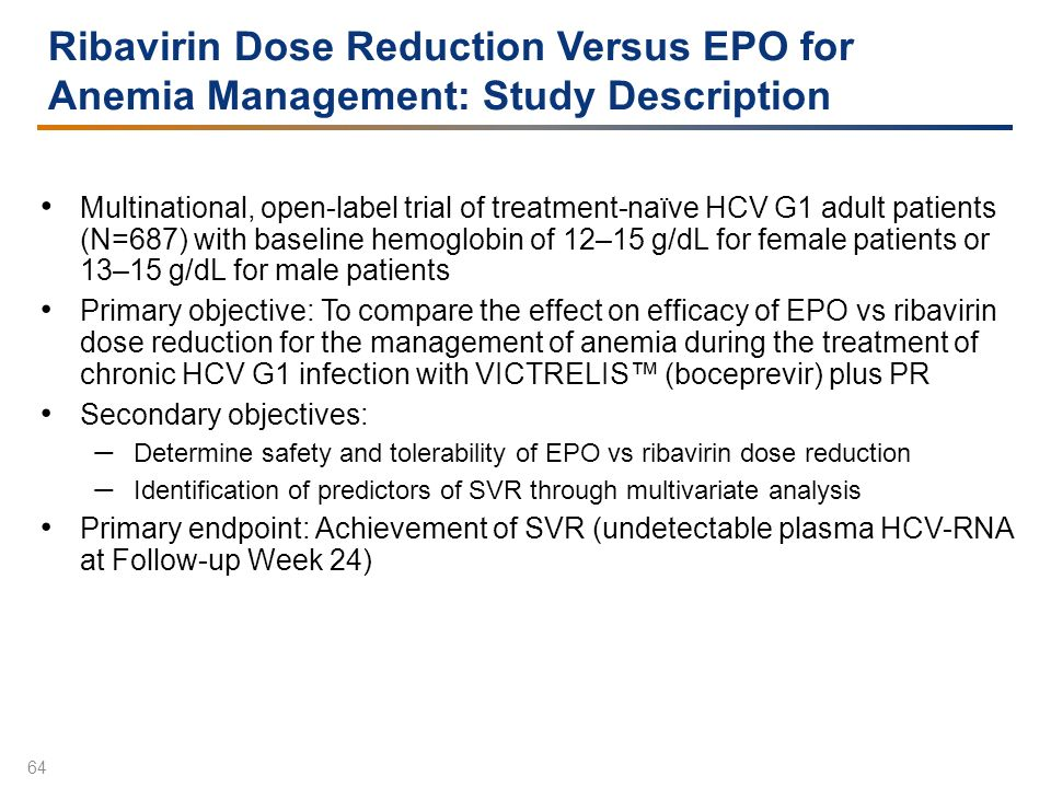 Ribavirin Dose Reduction Versus EPO for Anemia Management: Study Description Multinational, open-label trial of treatment-naïve HCV G1 adult patients (N=687) with baseline hemoglobin of 12–15 g/dL for female patients or 13–15 g/dL for male patients Primary objective: To compare the effect on efficacy of EPO vs ribavirin dose reduction for the management of anemia during the treatment of chronic HCV G1 infection with VICTRELIS (boceprevir) plus PR Secondary objectives: Determine safety and tolerability of EPO vs ribavirin dose reduction Identification of predictors of SVR through multivariate analysis Primary endpoint: Achievement of SVR (undetectable plasma HCV-RNA at Follow-up Week 24) 64 EPO = erythropoietin; G1 = genotype 1; HCV = hepatitis C virus; PR = peginterferon alfa and ribavirin; RNA = ribonucleic acid; SVR= sustained virologic response.