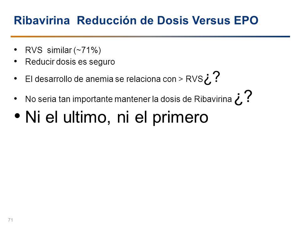 Ribavirina Reducción de Dosis Versus EPO RVS similar (~71%) Reducir dosis es seguro El desarrollo de anemia se relaciona con > RVS ¿? No seria tan imp