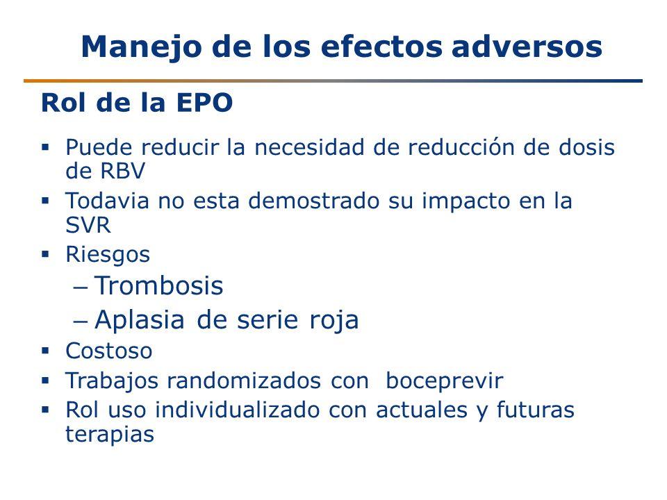 Rol de la EPO Puede reducir la necesidad de reducción de dosis de RBV Todavia no esta demostrado su impacto en la SVR Riesgos – Trombosis – Aplasia de