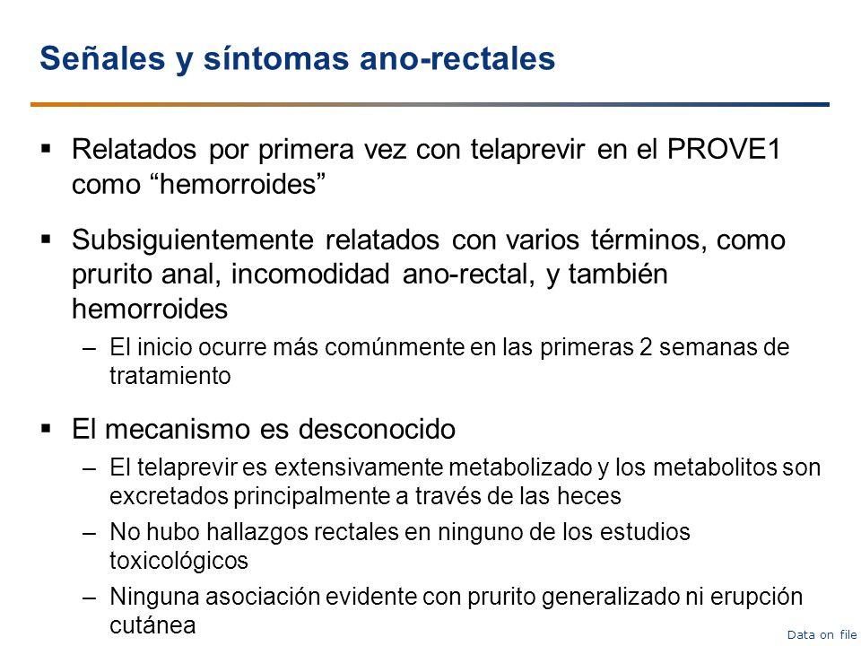 Señales y síntomas ano-rectales Relatados por primera vez con telaprevir en el PROVE1 como hemorroides Subsiguientemente relatados con varios términos