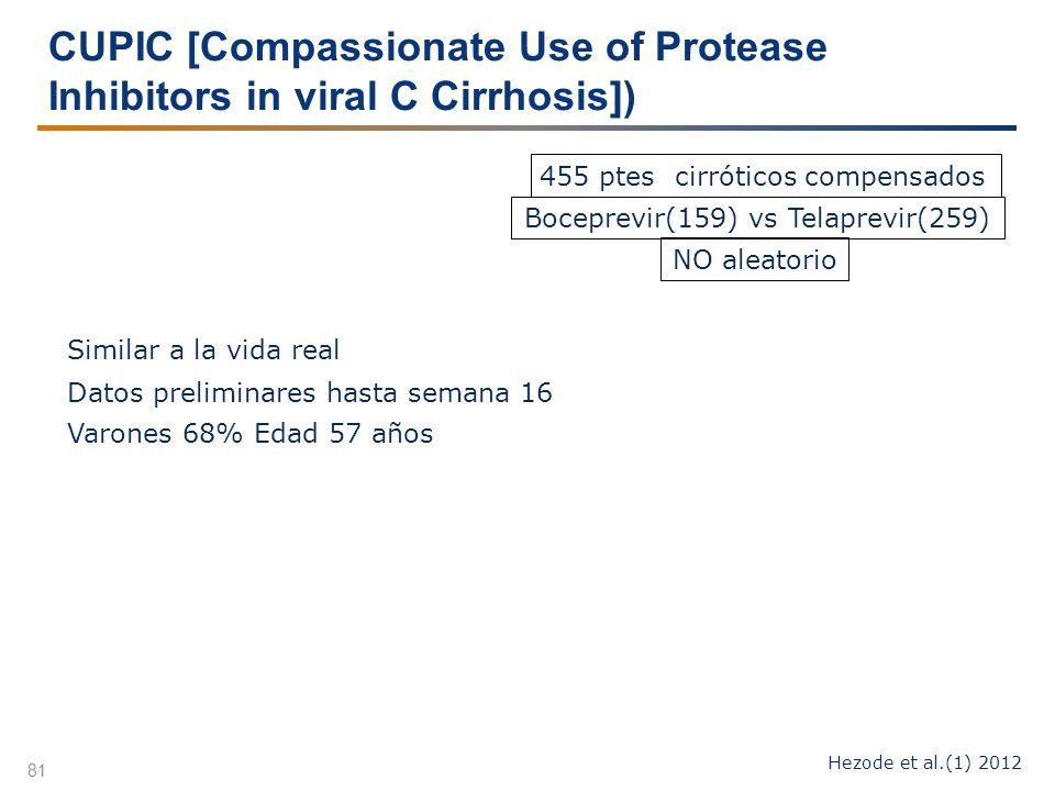 CUPIC [Compassionate Use of Protease Inhibitors in viral C Cirrhosis]) 81 455 ptes cirróticos compensados Similar a la vida real Datos preliminares ha