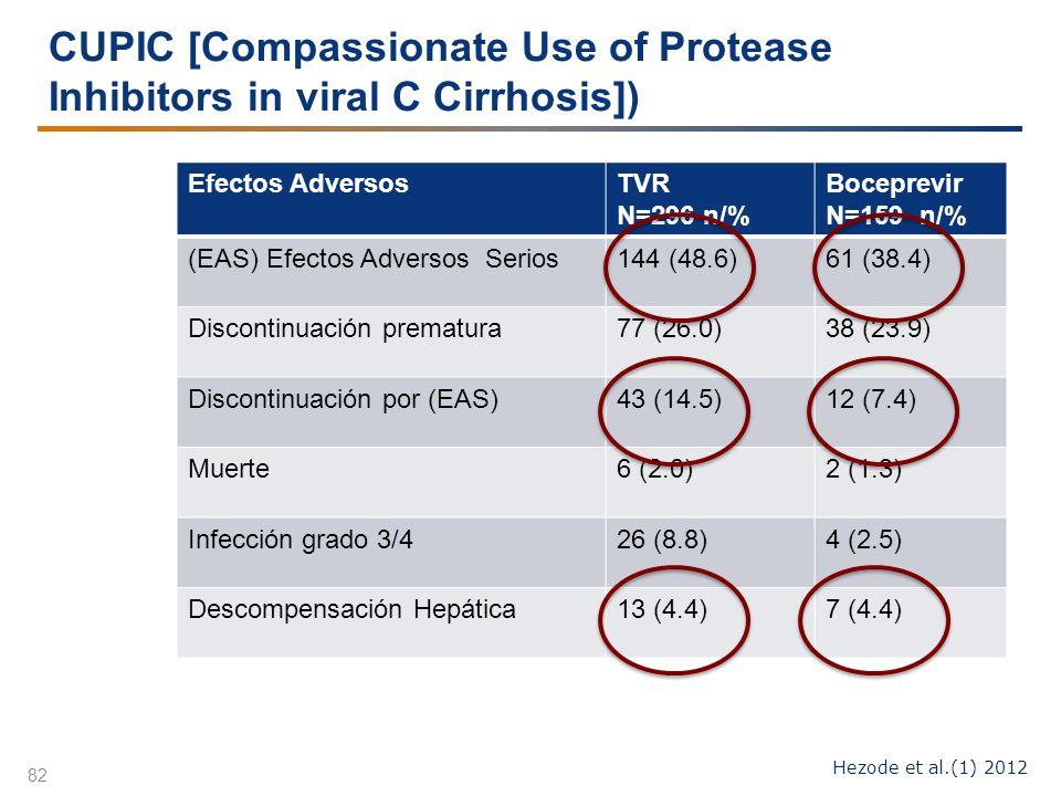 CUPIC [Compassionate Use of Protease Inhibitors in viral C Cirrhosis]) 82 Efectos AdversosTVR N=296 n/% Boceprevir N=159 n/% (EAS) Efectos Adversos Se
