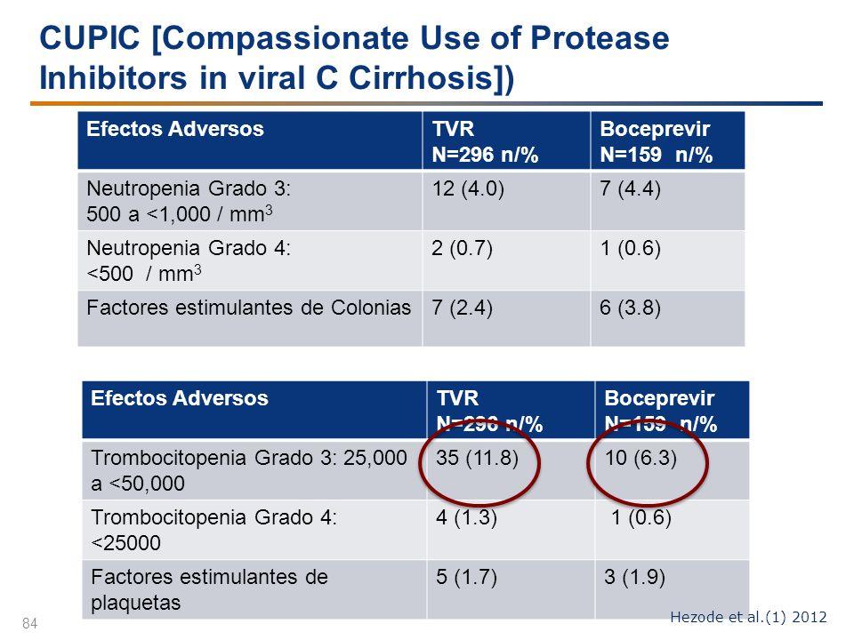 CUPIC [Compassionate Use of Protease Inhibitors in viral C Cirrhosis]) 84 Efectos AdversosTVR N=296 n/% Boceprevir N=159 n/% Neutropenia Grado 3: 500