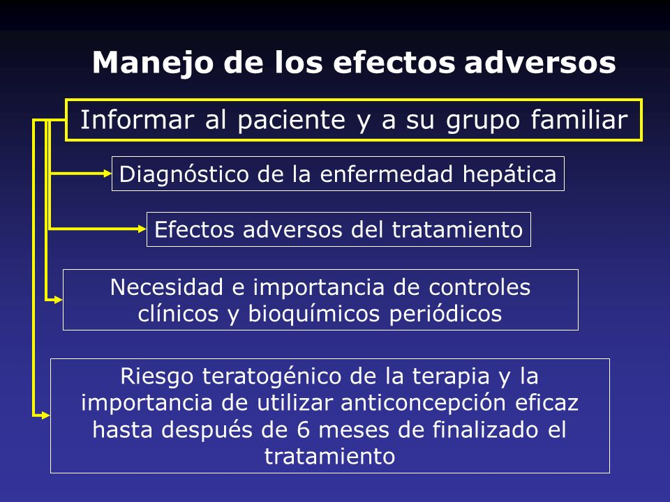 Informar al paciente y a su grupo familiar Efectos adversos del tratamiento Necesidad e importancia de controles clínicos y bioquímicos periódicos Rie