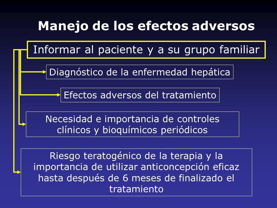 EA(%) Ribavirina RD n=249 EPO n=251 EA248 (100)248 (99) EA Serios39 (16)33 (13) Anemia4 (2)2 (1) Muerte1 a (<1)0 Life-threatening treatment-emergent AE6 (2)5 (2) Discontinuar27 (11)32 (13) Discontinuar por anemia5 (2)6 (2) Transfusion GR10 (4)5 (2) Seguridad: Eventos Adversos (n [%]) 70.