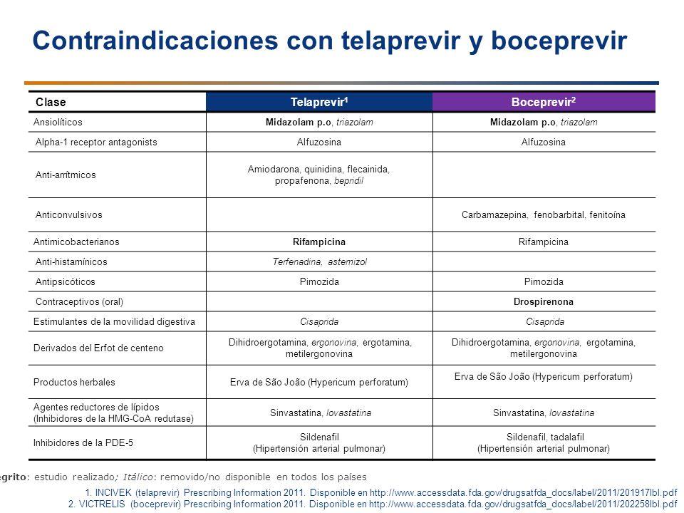 Contraindicaciones con telaprevir y boceprevir Clase Telaprevir 1 Boceprevir 2 AnsiolíticosMidazolam p.o, triazolam Alpha-1 receptor antagonistsAlfuzo