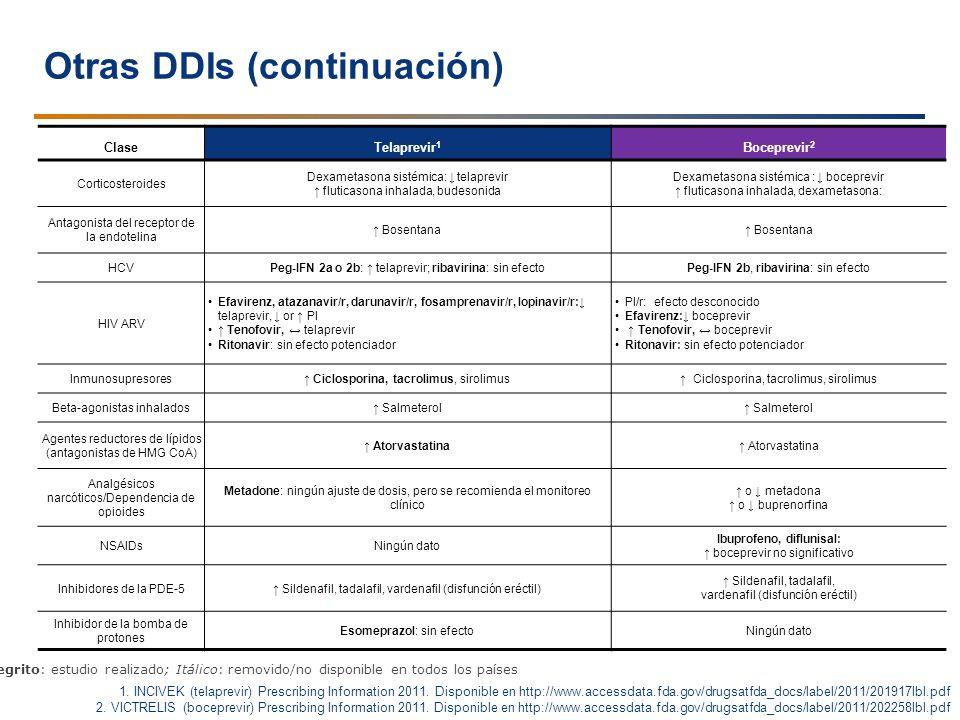 Otras DDIs (continuación) ClaseTelaprevir 1 Boceprevir 2 Corticosteroides Dexametasona sistémica: telaprevir fluticasona inhalada, budesonida Dexameta