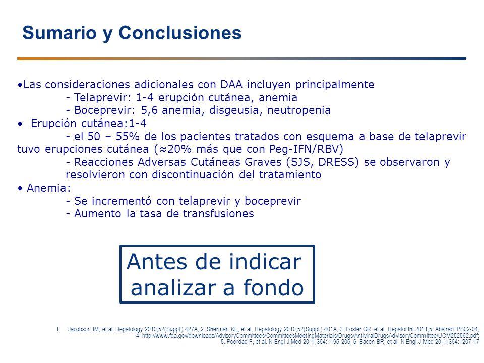 Sumario y Conclusiones 1.Jacobson IM, et al. Hepatology 2010;52(Suppl.):427A; 2. Sherman KE, et al. Hepatology 2010;52(Suppl.):401A; 3. Foster GR, et