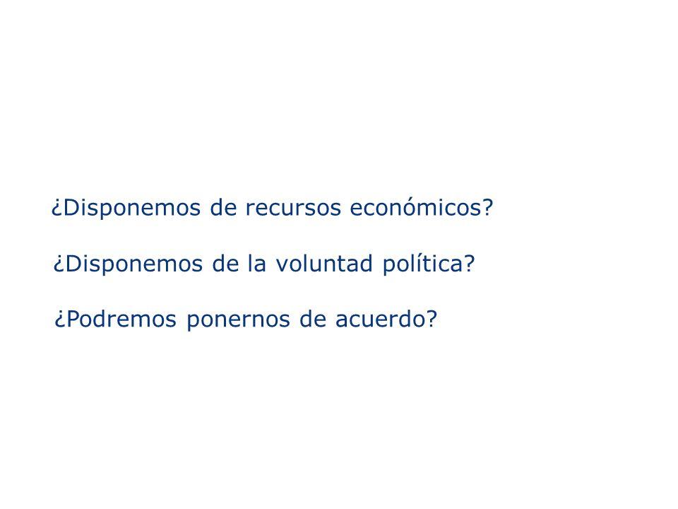 ¿Disponemos de recursos económicos? ¿Disponemos de la voluntad política? ¿Podremos ponernos de acuerdo? Controversias y dificultades