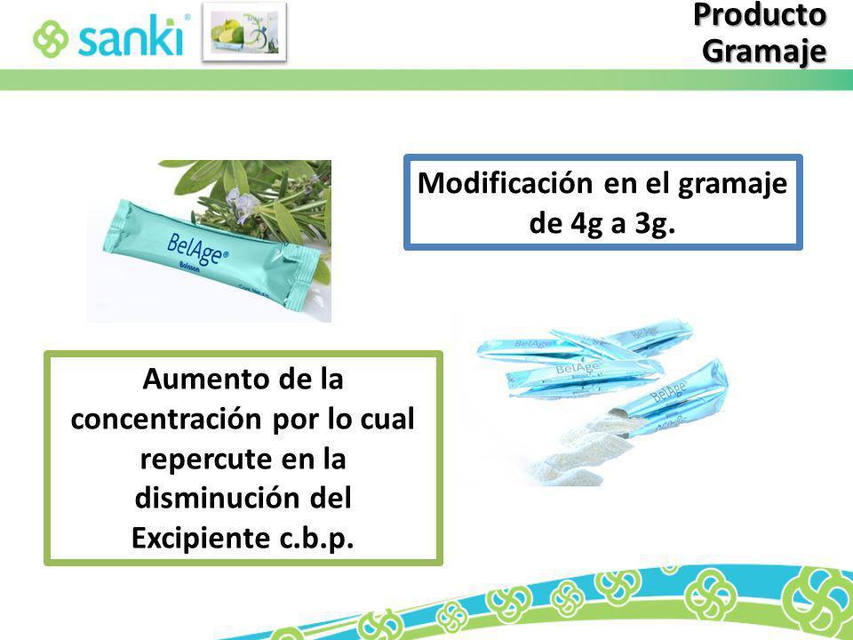 Gramaje Producto Modificación en el gramaje de 4g a 3g. Aumento de la concentración por lo cual repercute en la disminución del Excipiente c.b.p.