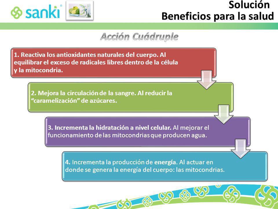 1. Reactiva los antioxidantes naturales del cuerpo. Al equilibrar el exceso de radicales libres dentro de la célula y la mitocondria. 2. Mejora la cir