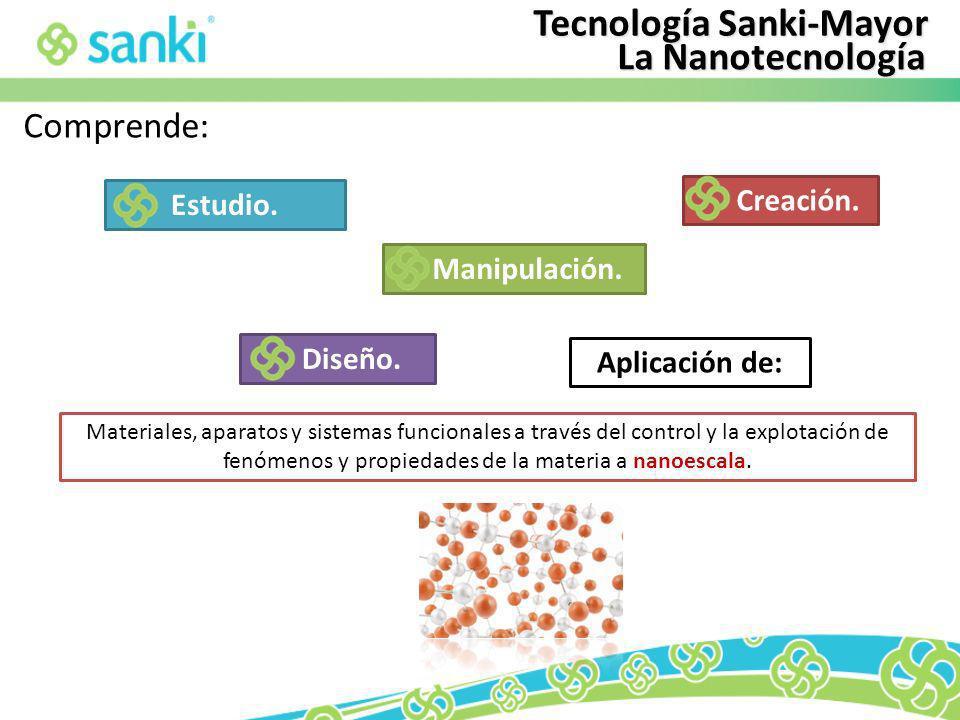 Certificaciones/Calidad Primer y único antioxidante natural publicado en las tres versiones del Diccionario de Especialidades Farmacéuticas: Vademécum IPE, PLM Latina y P.R.