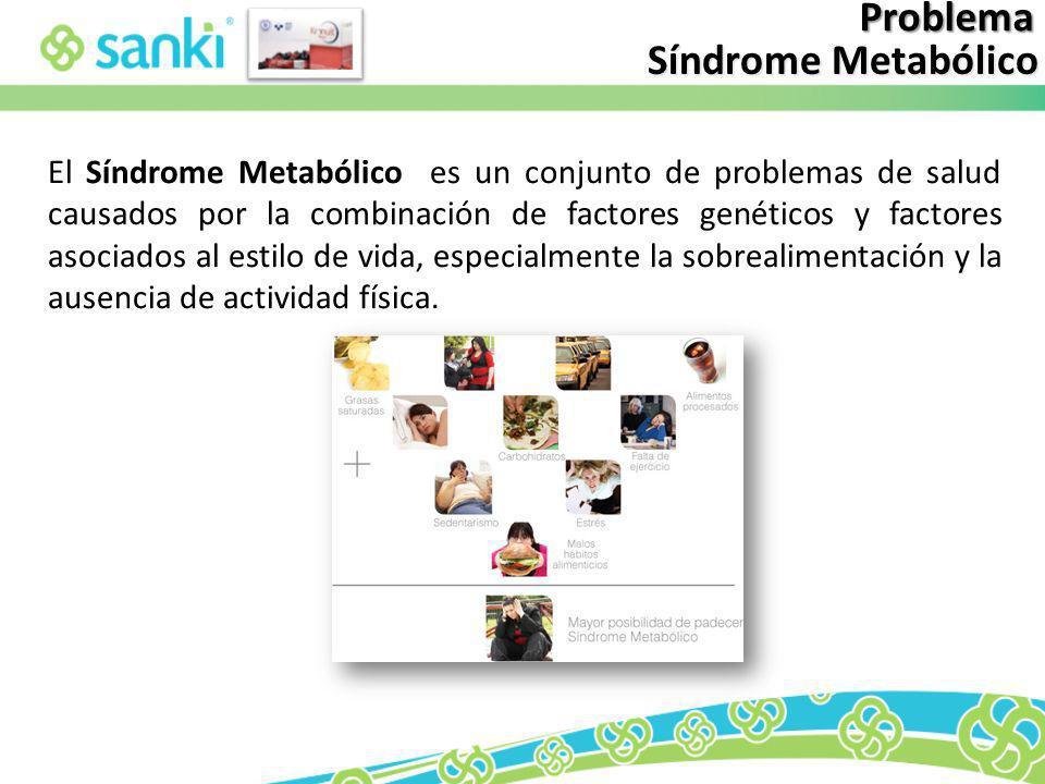 Síndrome Metabólico El Síndrome Metabólico es un conjunto de problemas de salud causados por la combinación de factores genéticos y factores asociados