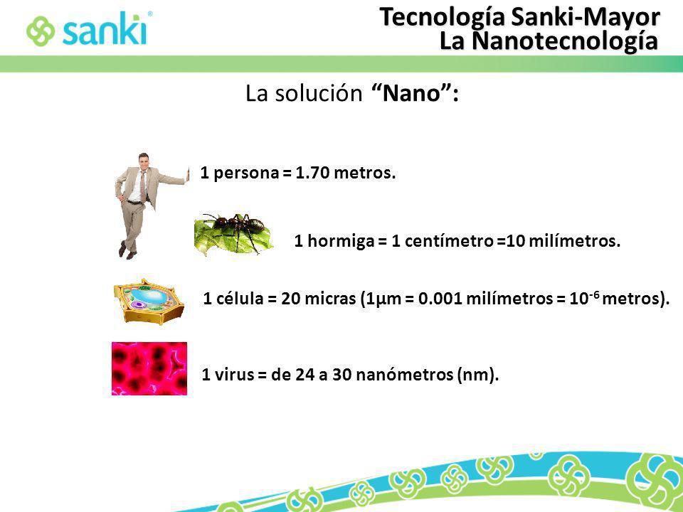 La solución Nano: 1 persona = 1.70 metros. 1 hormiga = 1 centímetro =10 milímetros. 1 célula = 20 micras (1µm = 0.001 milímetros = 10 -6 metros). 1 vi