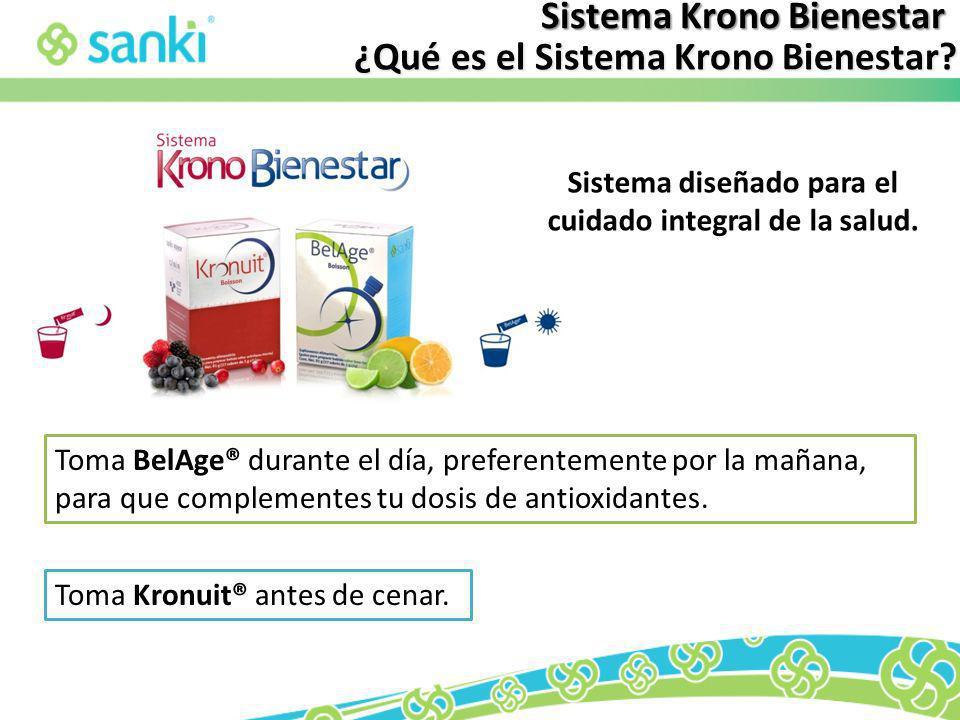 Sistema Krono Bienestar ¿Qué es el Sistema Krono Bienestar? Sistema diseñado para el cuidado integral de la salud. Toma BelAge® durante el día, prefer