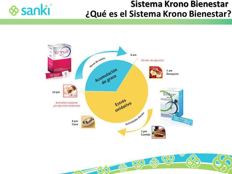 Sistema Krono Bienestar ¿Qué es el Sistema Krono Bienestar?