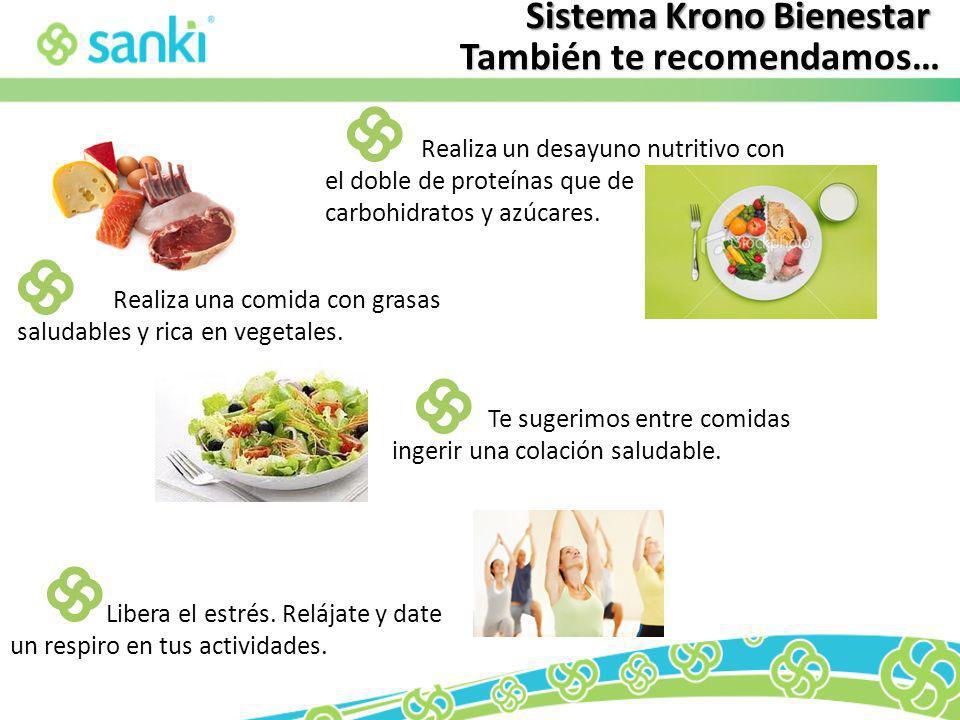 Sistema Krono Bienestar También te recomendamos… Realiza un desayuno nutritivo con el doble de proteínas que de carbohidratos y azúcares. Realiza una