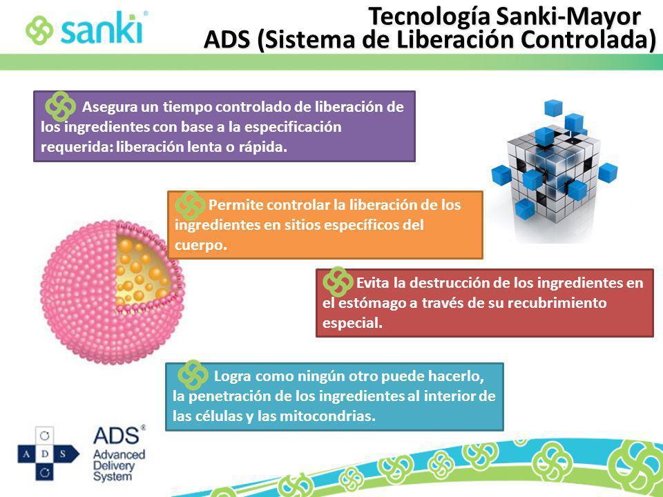 ¿Qué es la Biotecnología.