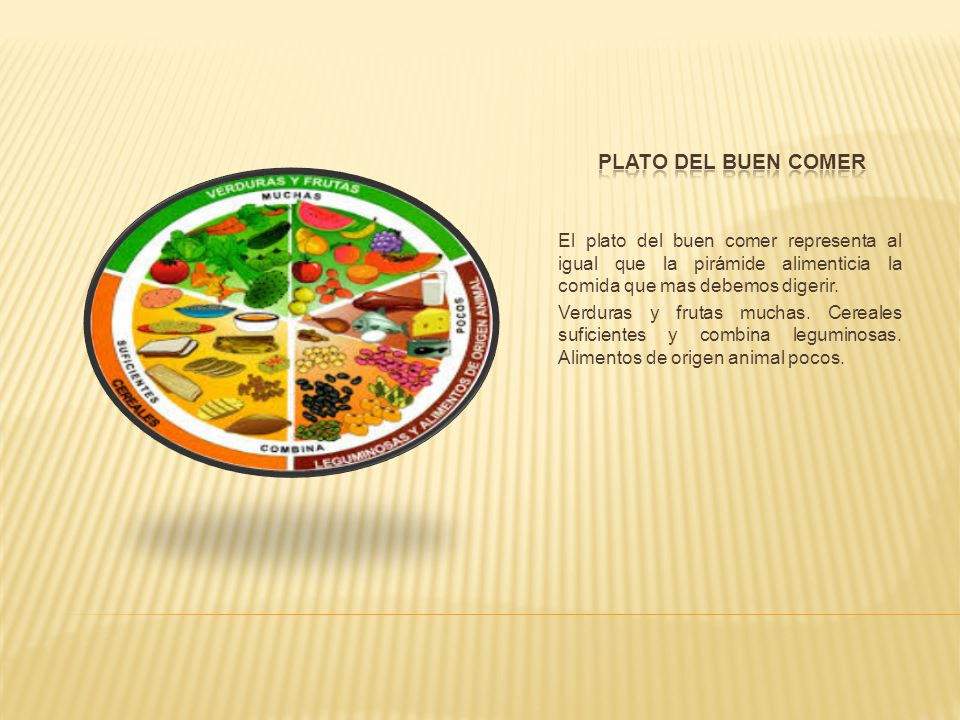 La pirámide alimenticia es una muestra de los alimentos que debemos digerir según su forma. Las grasas, aceites y dulces se deben comer con moderación