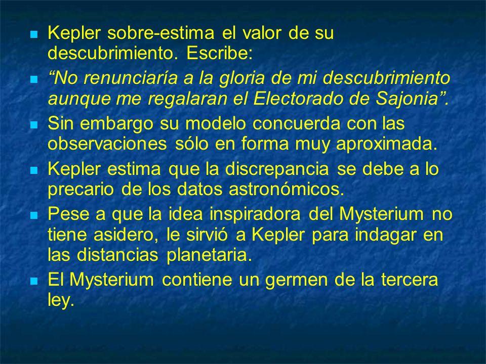Kepler sobre-estima el valor de su descubrimiento. Escribe: No renunciaría a la gloria de mi descubrimiento aunque me regalaran el Electorado de Sajon