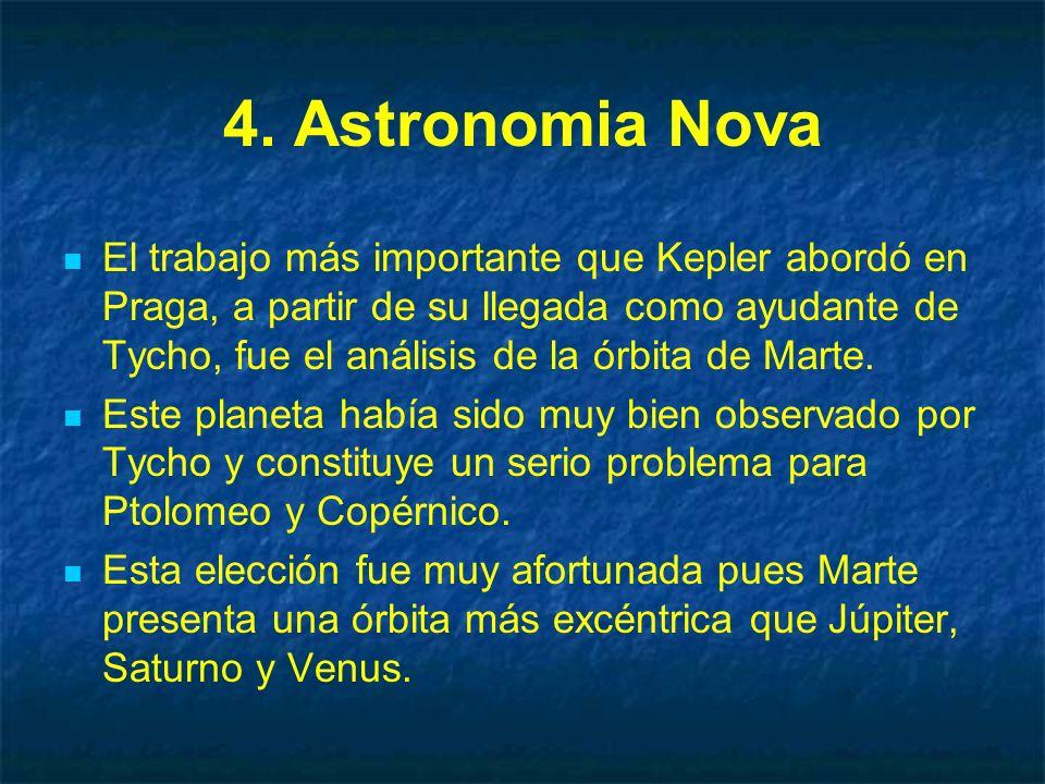 4. Astronomia Nova El trabajo más importante que Kepler abordó en Praga, a partir de su llegada como ayudante de Tycho, fue el análisis de la órbita d