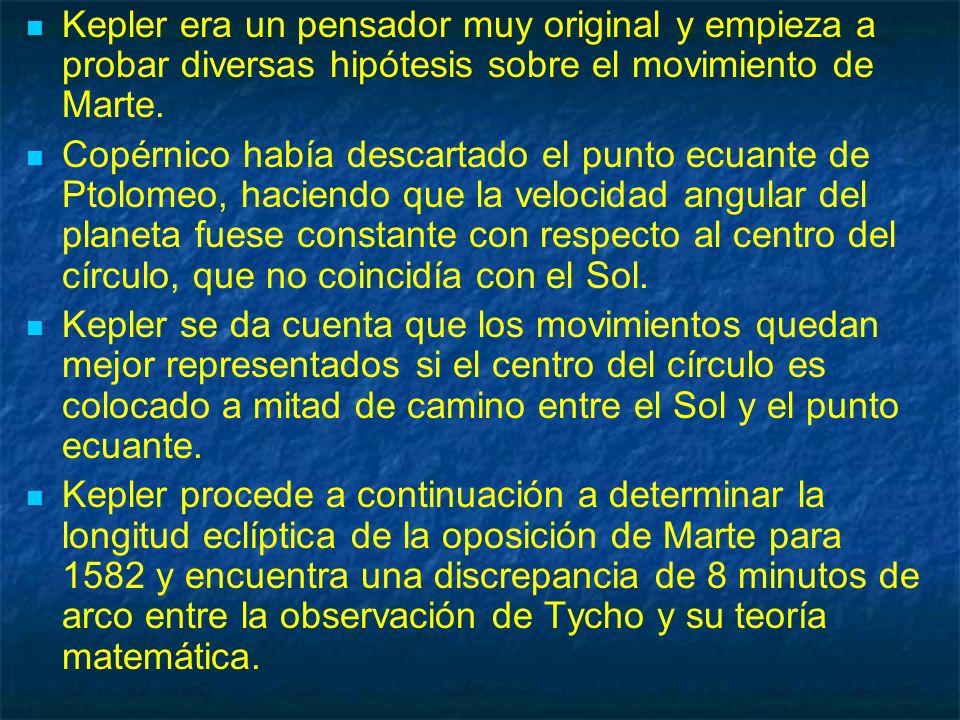 Kepler era un pensador muy original y empieza a probar diversas hipótesis sobre el movimiento de Marte. Copérnico había descartado el punto ecuante de