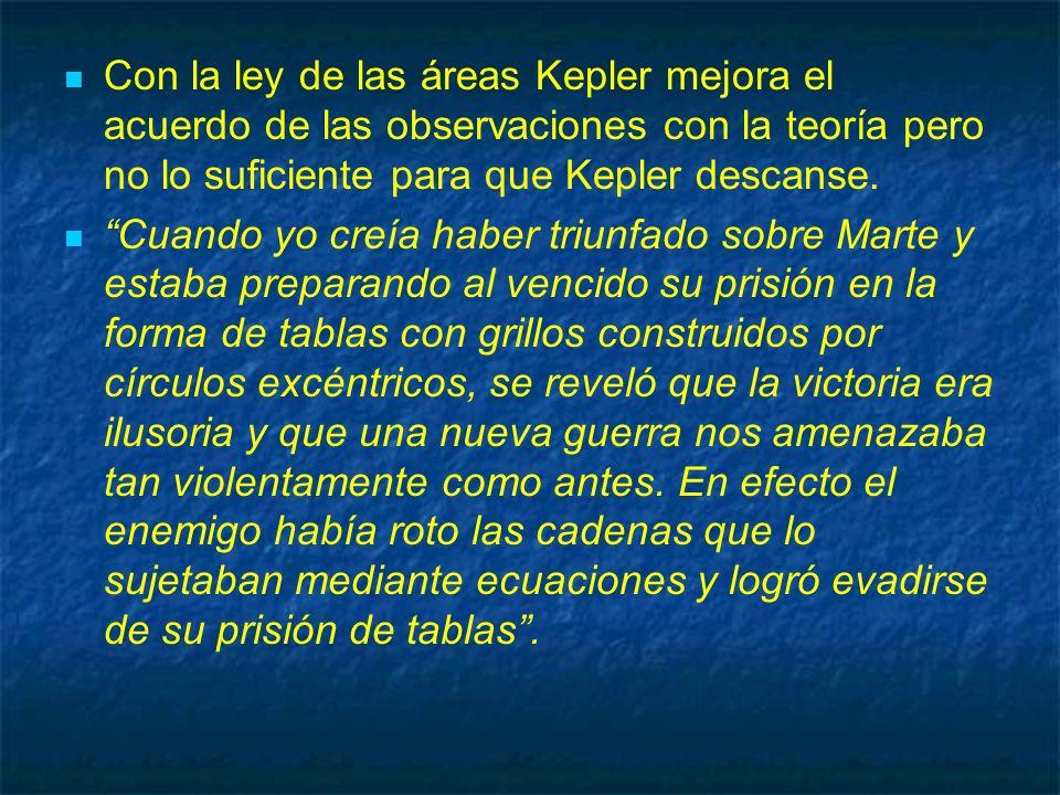 Con la ley de las áreas Kepler mejora el acuerdo de las observaciones con la teoría pero no lo suficiente para que Kepler descanse. Cuando yo creía ha