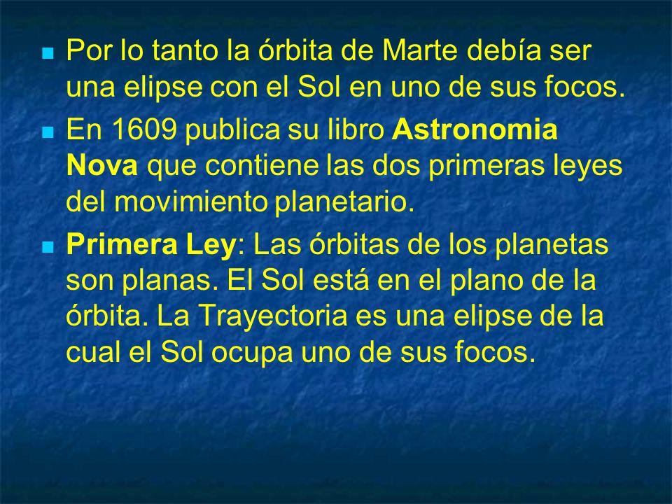 Por lo tanto la órbita de Marte debía ser una elipse con el Sol en uno de sus focos. En 1609 publica su libro Astronomia Nova que contiene las dos pri