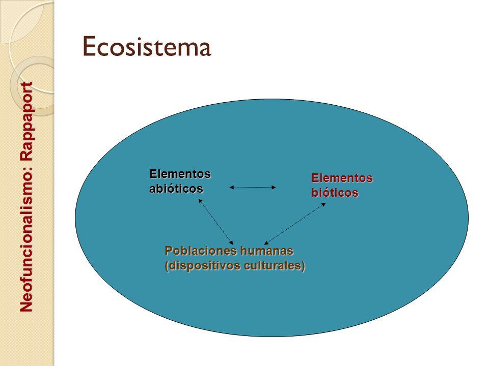 Ecosistema Neofuncionalismo: Rappaport Elementos abióticos Elementos bióticos Poblaciones humanas (dispositivos culturales)