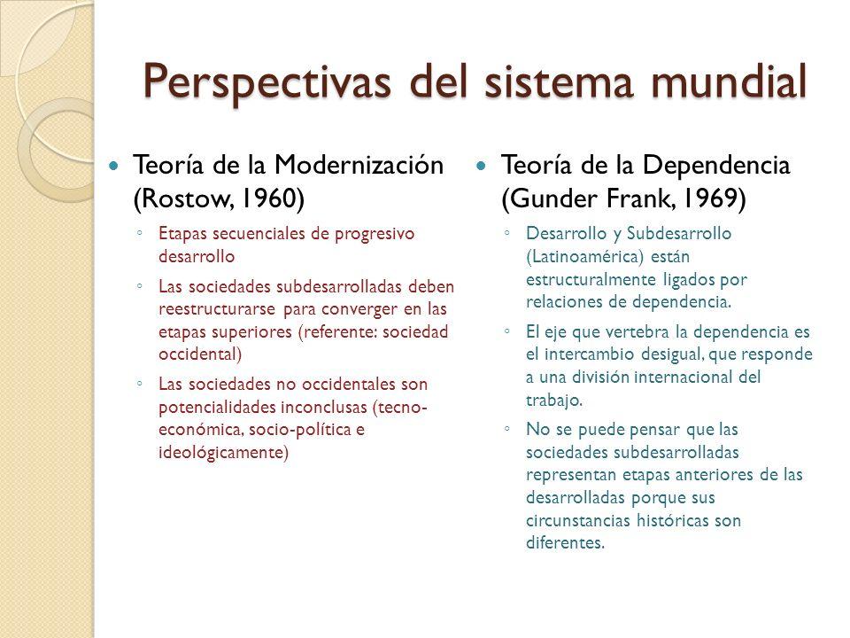 Perspectivas del sistema mundial Teoría de la Modernización (Rostow, 1960) Etapas secuenciales de progresivo desarrollo Las sociedades subdesarrollada