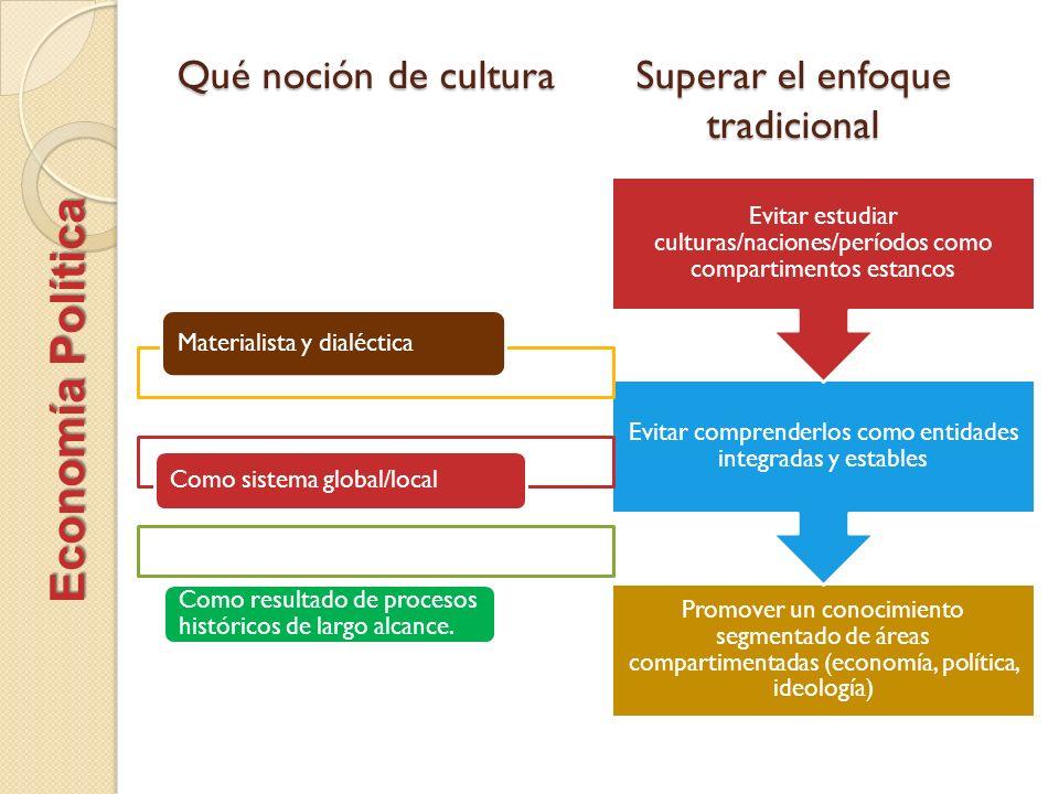Qué noción de cultura Superar el enfoque tradicional Promover un conocimiento segmentado de áreas compartimentadas (economía, política, ideología) Evi