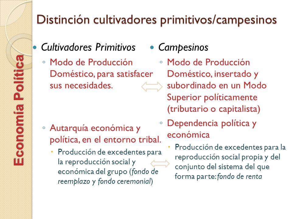 Distinción cultivadores primitivos/campesinos Cultivadores Primitivos Modo de Producción Doméstico, para satisfacer sus necesidades. Autarquía económi