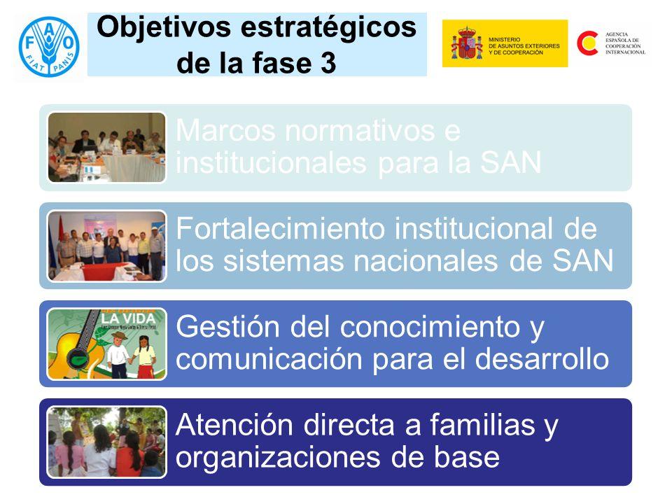Objetivos estratégicos de la fase 3 Marcos normativos e institucionales para la SAN Fortalecimiento institucional de los sistemas nacionales de SAN Ge