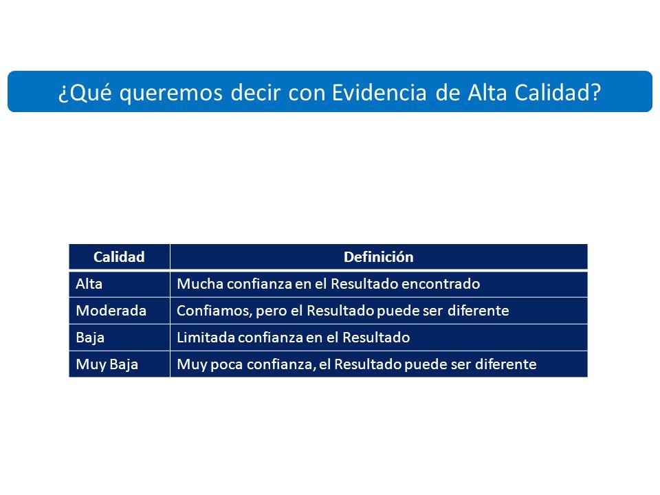 CalidadDefinición AltaMucha confianza en el Resultado encontrado ModeradaConfiamos, pero el Resultado puede ser diferente BajaLimitada confianza en el Resultado Muy BajaMuy poca confianza, el Resultado puede ser diferente ¿Qué queremos decir con Evidencia de Alta Calidad