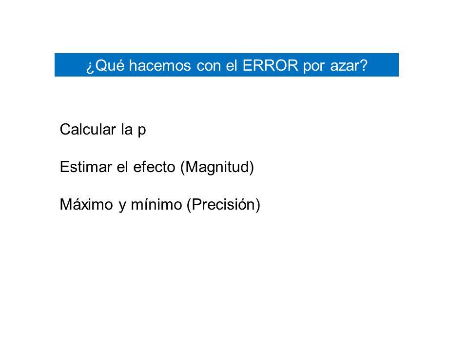 ¿Qué hacemos con el ERROR por azar? Calcular la p Estimar el efecto (Magnitud) Máximo y mínimo (Precisión)