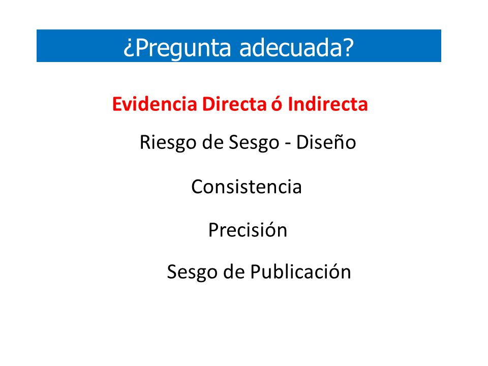 Riesgo de Sesgo - Diseño Consistencia Precisión Evidencia Directa ó Indirecta Sesgo de Publicación ¿Pregunta adecuada