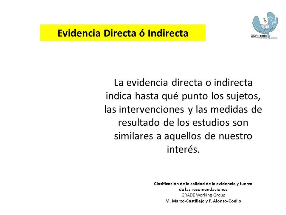 Evidencia Directa ó Indirecta La evidencia directa o indirecta indica hasta qué punto los sujetos, las intervenciones y las medidas de resultado de los estudios son similares a aquellos de nuestro interés.