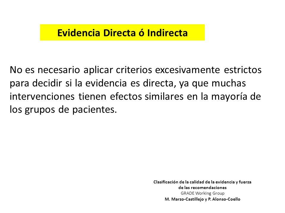 No es necesario aplicar criterios excesivamente estrictos para decidir si la evidencia es directa, ya que muchas intervenciones tienen efectos similar